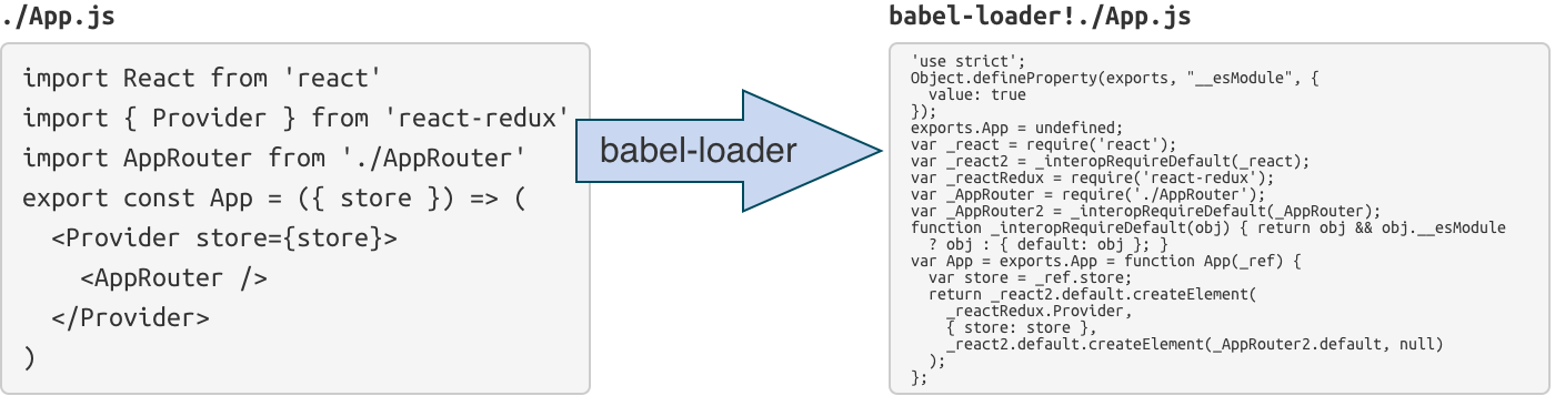 babel-loader